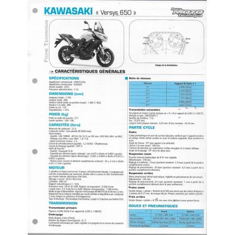 KAWASAKI Versys 650 (2015) (Fiche RMT)