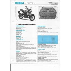 HONDA CB 300 R (2018) Fiche RMT