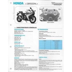 HONDA CBR 500 RA (2017 - 2018) Fiche RMT