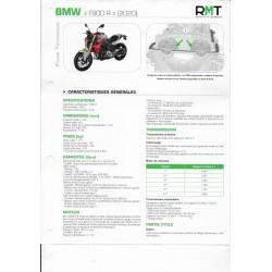 BMW F 900 R de 2020 (Fiche Revue Moto Technique)
