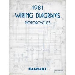 SUZUKI (Manuel schémas électriques gamme motos 1981)