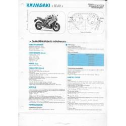 KAWASAKI ER-6f (2012) (Fiche RMT)