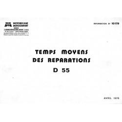 Motobécane Temps moyen de réparations D 55