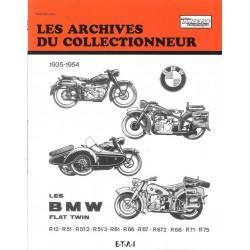 BMW de 1935 / 1954