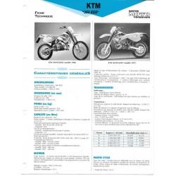 KTM 360 EGS (1996 et 1997) Fiche RMT