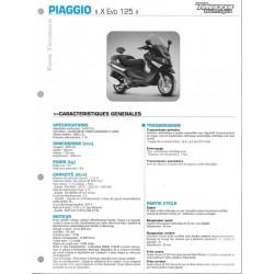 PIAGGIO X Evo 125 de 2008 à 2010 Fiche RMT