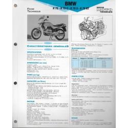BMW K 75 et dérivés à partir de1986 Fiche RMT