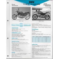 BMW R 1100 GS / R 1100 R Fiche RMT