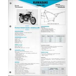 KAWASAKI Zéphyr 550 de 1993 (Fiche RMT)