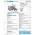 KAWASAKI Z750R de 2011 (Fiche RMT)