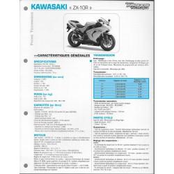 KAWASAKI ZX-10R de 2006 (Fiche RMT)