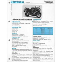KAWASAKI ZZR 1400 de 2006 (Fiche RMT)