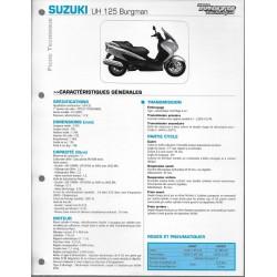 SUZUKI UH 125 Burgman K7 de 2007 (Fiche RMT)