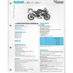 SUZUKI GSX-R 1000 K5 de 2005 (Fiche RMT)