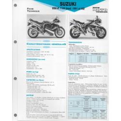 SUZUKI GSX-R 1100 de 1991 et 1992 (Fiche RMT)