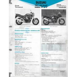 SUZUKI GSF 1200 Banfit S et N de 1995 / 1996 (Fiche RMT)