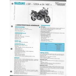 SUZUKI GSF 1200A et SA ABS (K6) de 2006 (Fiche RMT)