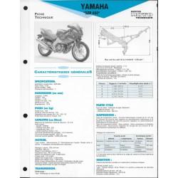 YAMAHA SZR 660 de 1996 (Fiche RMT)