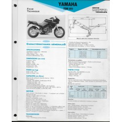 YAMAHA TDM 850 de 1991 / 1992 (Fiche RMT)