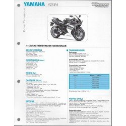 YAMAHA YZF-R1 1000 de 2009 (Fiche RMT)