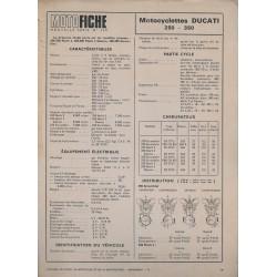 DUCATI 250 et 350 M3, Desmo et Scrambler de 1973 et plus
