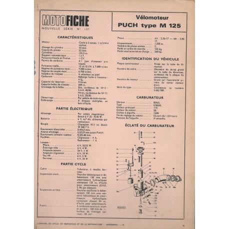 PUCH type M 125 de 1971 et plus