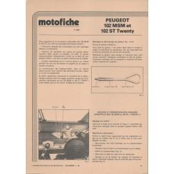 """PEUGEOT 102 MSM """"City"""" et ST """"Twenty""""de 1981 et plus"""
