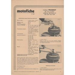 """PEUGEOT Peugeot 49 cc à clapets""""de 1981 et plus"""