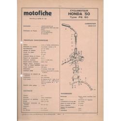 HONDA PS 50 K1de 1976 et plus