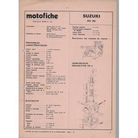 SUZUKI RV 90 VAN-VAN de 1975 et plus
