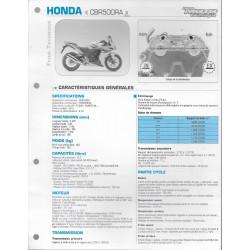 HONDA CBR 500 RA (2013) Fiche RMT