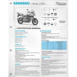 KAWASAKI Versys 1000 (2012 et 2013) (Fiche RMT)