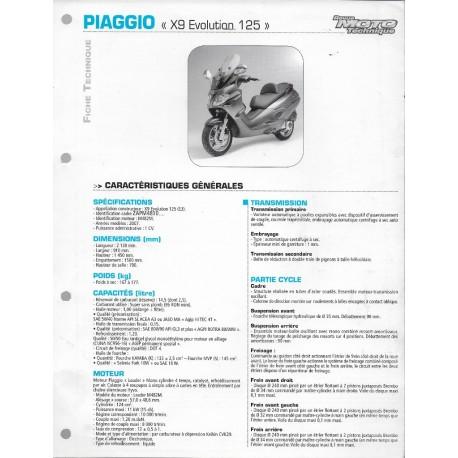 PIAGGIO X 9 Evolution 125 (2007) Fiche RMT