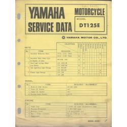 YAMAHA DT 125 E (fiche technique 12/1973)