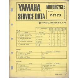 YAMAHA DT 175 (fiche technique 12/1973)