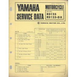 YAMAHA RD 125 / RD 125-DX (fiche technique 12/1973)