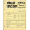 YAMAHA RD 200 (fiche technique 12/1973)