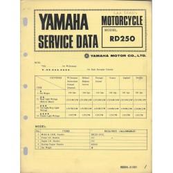 YAMAHA RD 250 (fiche technique 11/1973)