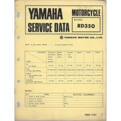 YAMAHA RD 350 (fiche technique 11/1973)
