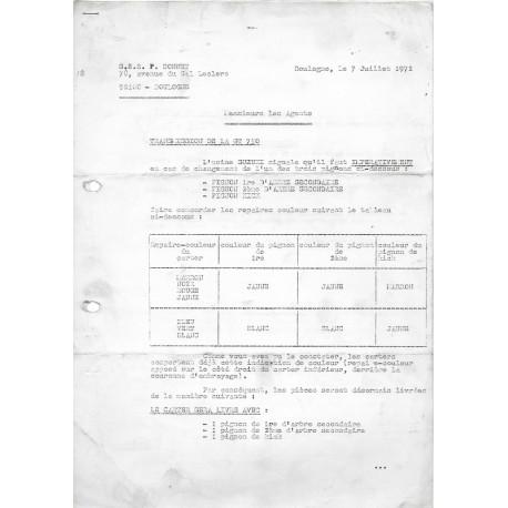Notes techniques SUZUKI de 1972 à 1976