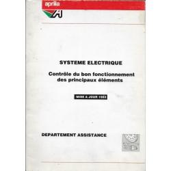 APRILIA (manuel atelier système électrique 1993)