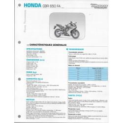 HONDA CBR 650 FA de 2014 (Fiche RMT)