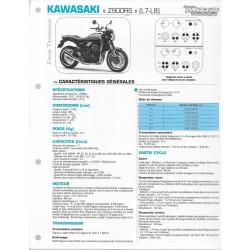 KAWASAKI Z 900 RS (L7-L8) 2017-2018 (Fiche RMT)